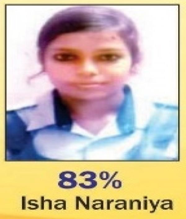Isha Naraniya